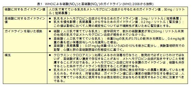 image300-T01