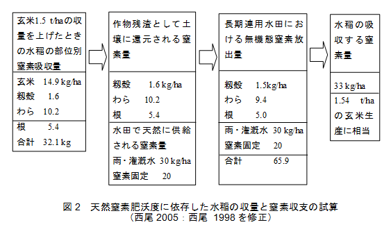 image333-F02